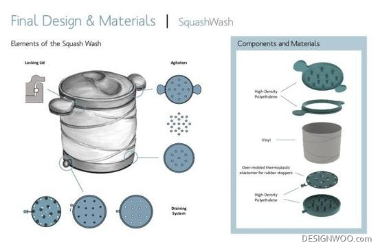 Squash Wash Lets You Wash Clothes Without Consuming Electricity